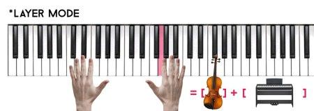 dan-piano-dien-roland-fp-30-gia-mem-cho-nha-chat-02