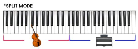 dan-piano-dien-roland-fp-30-gia-mem-cho-nha-chat-03