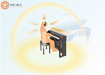 """Nếu những model khác trong dòng Clavinova CLP-600 series chỉ khiến """"hoa nhường nguyệt thẹn"""" thì model đàn piano điện Yamaha CLP-685 thực sự khiến """"hoa ghen thua thắm, liễu hờn kém xanh"""". Đọc hết bài viết sau, bạn sẽ hiểu sự so sánh ví von đầy ẩn dụ này có lý do riêng của nó."""